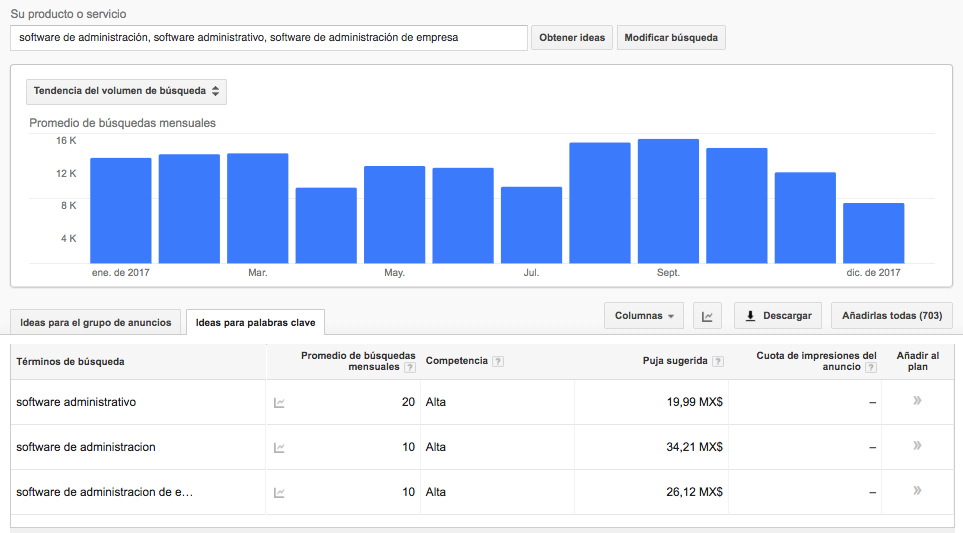 Planificador de Google Adwords